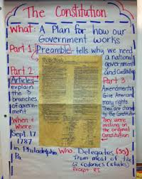 Green Day Chart History Using Primary Sources In Creating Anchor Charts I Always