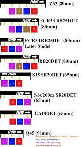 rb25det wiring diagram rb25det image wiring diagram rb25det ecu wiring diagram the wiring on rb25det wiring diagram