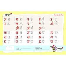 Hindi Letters Chart With English Laminated Hindi Alphabet Writing Chart