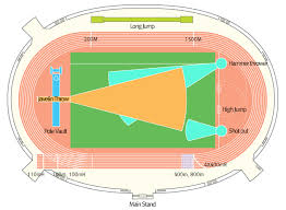 Track And Field Conversion Chart Layout Of Competition Venue Track Field Javelin Throw