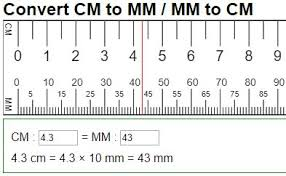Convert Cm To Mm Millimeters To Centimeters 10 Mm In 1 Cm