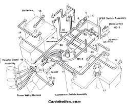 electric golf cart solenoid wiring diagram wiring diagram and 2004 club car wiring diagram 48 volt at Club Cart Battery Wiring Diagram