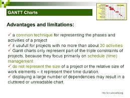 Project Management Achieving Problem Free Project Management Dr