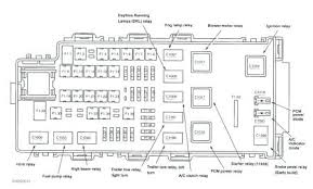 05 ford explorer fuse box diagram 2005 40 mercury mountaineer second 2005 ford explorer fuse panel diagram full size of 2005 ford explorer xlt fuse box diagram interior and sport location 05 autom