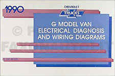 chevrolet g20 1990 chevy g van wiring diagram manual g10 g20 g30 sportvan electrical chevrolet