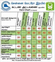 Chennai Metro Fare Chart Chennai Metro Rail Fare Table Friends Of Public Transport