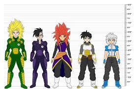 Dragon Ball Ocs Height Chart By Wembleyaraujo Dragon Ball