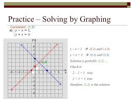 8 practice solving by graphing consistent 1 2 y x 1 0 1 and 1 0 y x 3 0 3 and 3 0 solution is probably 1 2