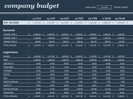 7 Free Business Budget Templates Microsoft Office Templates