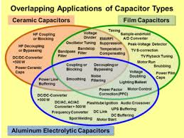 Capacitor Types Wikipedia