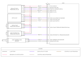 computer wiring diagram for c15 cat engine wiring diagram cat c7 starter wiring diagram cat wiring diagrams for car