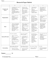descriptive essay rubric template buy single issues of quarterly essay schwartz media creative good topics for a descriptive essay resume