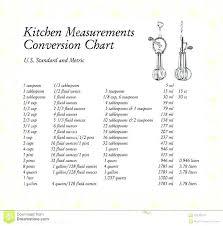 15 Abiding Liter Ounce Conversion