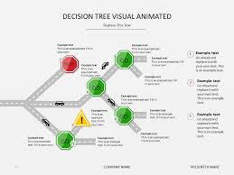 tree in powerpoint slideshop powerpoint decision tree visual animated powerpoint