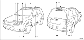Subaru Forester Bulb Chart Fuses And Circuits