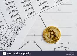 Physical Development 16 19 Years Chart Gold Physical Bitcoin On Report Price Chart And Financial