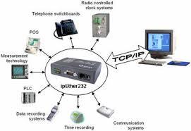 wiring diagram rj45 on wiring images free download wiring diagrams Network Rj45 Wiring Diagram ethernet serial converter ethernet wiring diagram rj45 wiring diagram rj45 keystone jack network rj45 wiring diagram