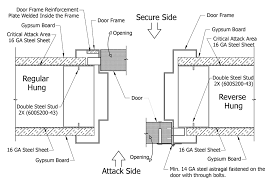 door jamb detail plan. Figure 7: Frame Reinforcement At Door Jamb Detail Plan B