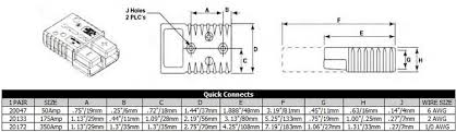 bulldog winch quick connect and wiring kits bulldog winch wiring bulldog winch quick connect specs