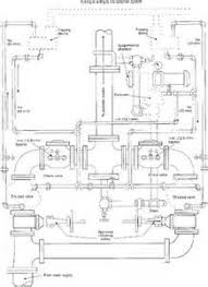similiar dry pipe sprinkler system riser diagram keywords dry pipe sprinkler system riser diagram dry image about wiring
