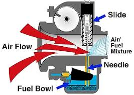 carburetor tuning carbdiagram jpg