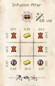 thaumcraft cheat sheet 1 7 10 goggles of revealing thaumcraft 3 wiki fandom powered by wikia
