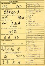 Williamson School Kindergarten Report Card, 1958-1959 : Chester Library