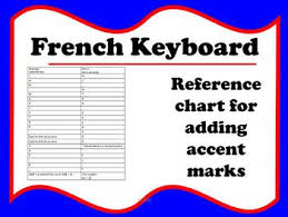 French Keyboard Reference Chart For Adding Accent Marks
