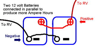 rv batteries wiring diagrams two 12 volt rv batteries connected in parallel