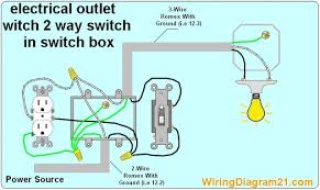 2 wire plug wiring car wiring diagram download cancross co 7 Wire Plug Wiring Diagram wire diagram 7 wire pigtail on wire images free download wiring 2 wire plug wiring wire diagram 7 wire pigtail 12 semi trailer wiring diagram kitchen wire 7 wire trailer plug wiring diagram