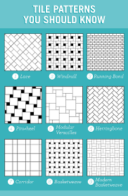 Square Tile Patterns Impressive 48 Tile Patterns You Should Know Trendy Tile Design Ideas Delta