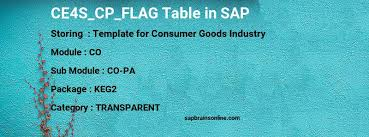 Ce4s_cp_flag Sap Table For Template For Consumer Goods
