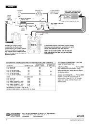 mallory electronic ignition wiring diagram electrical drawing wiring diagram for mallory ignition at Wiring Diagram On A Mallory
