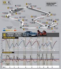 2015 mclaren p1 vs 2015 porsche 918 spyder comparison motor trend superpowers