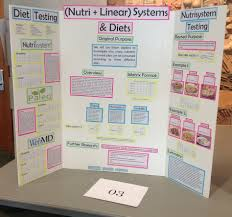 getting students involved linear algebra through poster  poster1