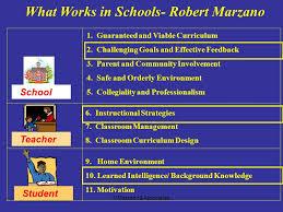 What Works In Schools Robert Marzano Ppt Video Online