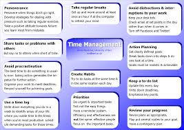 essay effective time management