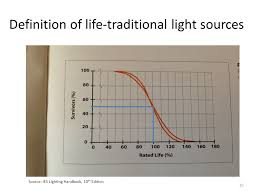 definition of life traditional light sources