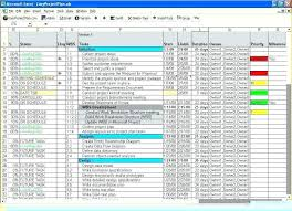 Issues Log Template Excel Project Management Change Request