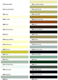 Custom Grout Color Chart Custom Grout Calculator Averyhomeremodeling Co