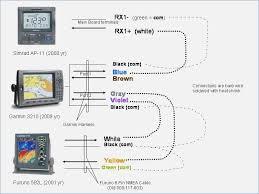 wiring diagrams further furuno nmea wiring diagram also wiring NMEA 0183 GPS Receiver garmin nmea 0183 19 pin wiring diagram wire center u2022 rh flrishfarm co