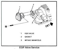 4th gen lt1 f body egr egr valve wiring diagram wrangler the egr valve can be removed and
