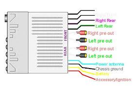 kenwood stereo wiring diagram elektronik us kenwood 16 pin wiring harness diagram at Kenwood Car Radio Wiring Diagram
