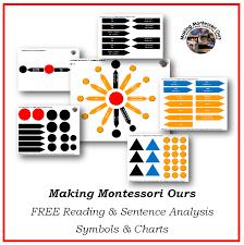 Montessori Elementary Charts Making Montessori Ours Education Printables Free Montessori