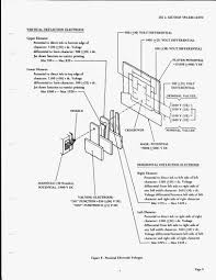 Trailer damage control diagram wiring library teletype 2101ab inktronic printer an ugr 14