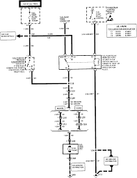 Car fuse diagram 1994 olds 98 buick lesabre fuse box