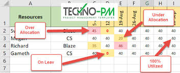 Resource Planning Excel Templates Excel Based Resource Plan Template Free Download Project