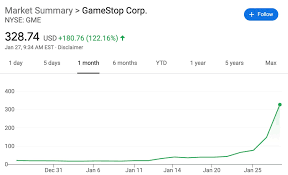 It operates through the following segments: Gamestop Stock Why The Struggling Retailer S Stock Is Exploding