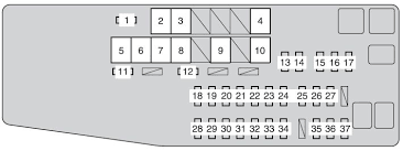 toyota camry from fuse box diagram auto genius toyota camry from 2012 fuse box diagram