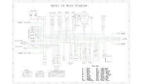 49cc scooter cdi wiring diagrams wiring diagram libraries roketa scooter wiring diagram wiring diagramroketa maui 50 wiring diagram wiring libraryzongshen 150cc atv wiring diagram